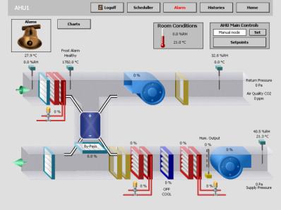 Hệ thống BMS